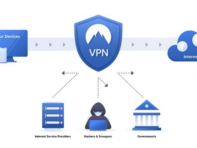 Top-Notch Review of Buffered VPN: Is it Really Effective?