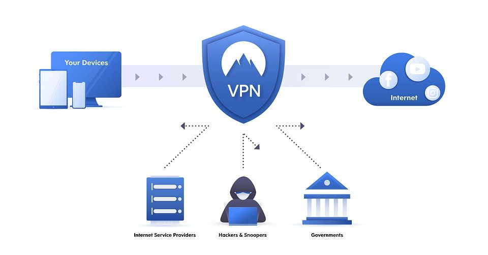 Top-Notch Review of Buffered VPN: Is it Really Effective? - Post Thumbnail